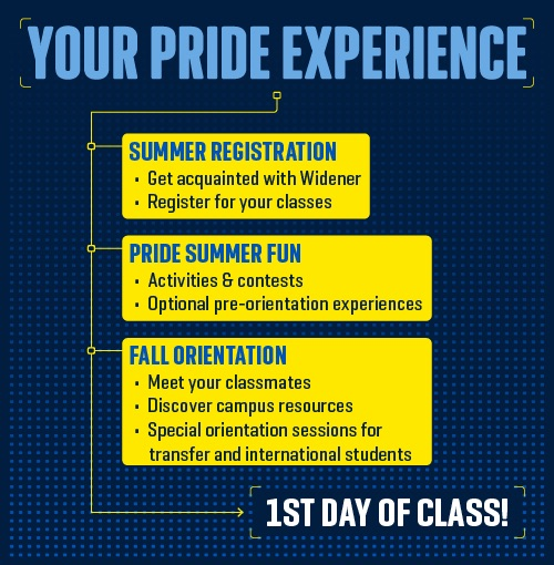Your Pride Experience: Summer Registration, Pride Summer Fun, Fall Orientation before 1st day of classes