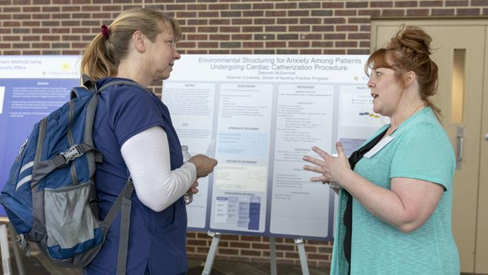 Nursing Research Symposium